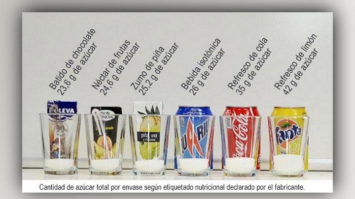 Contenido de azúcar en las bebidas azucaradas y refrescos